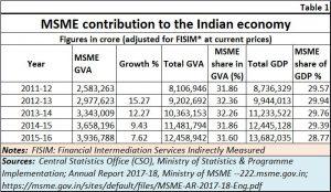 2018-11-21_MSME-GDP-GVA