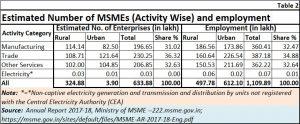 2018-11-21_MSME-employment