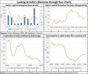 2018-11-29_Indian-economy