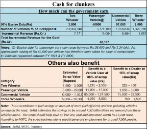 2018-12-23_cash-for-clunkers