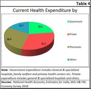 2019-01-14_4-health-expenditure