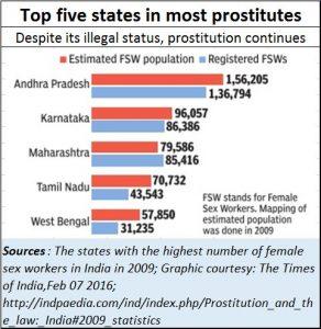 2019-01-19_Top-5-prostution-states