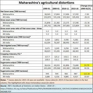 2019-03-07_Maharashtra-agri-woes