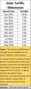 2019-03-21_India-lower-solar-tariffs