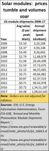 2019-03-21_solar-module-prices