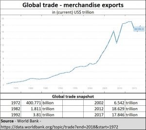 2019-06-06_Global-trade