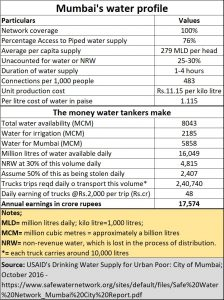 2019-06-20_FPJ-water-tankers-money