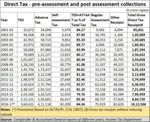 2019-06-27_income-tax