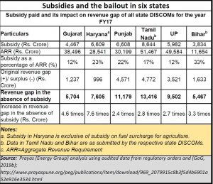 2019-06_power-subsidy-prayas-table