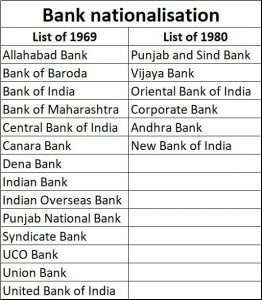 2019-08-12_Forbes-Bank-nationalisation-2