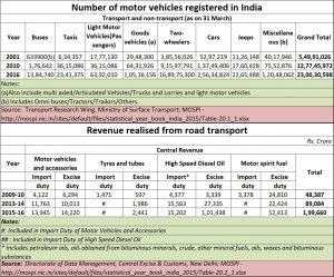 2019-08-22_vehicle-stats