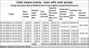 2019-08-29_solar-pumps-waster-conservation