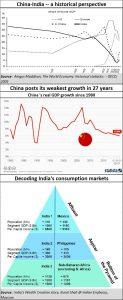 2019-10-24_China-India-need-to-grow-together