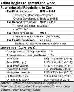 2019-11-21_china-rises