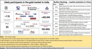 2019-12-26_Bullion-banking-composite