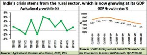 2020-01-08_agri-GDP-agri-growth