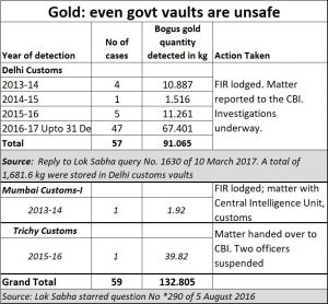 2020-01-09_gold-theft