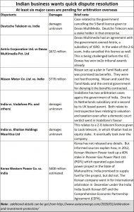 2020-01-23_arbitration-six-cases