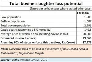 2020-01-13_agri-bovine-losses