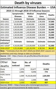 2020-02-05_virus-deaths
