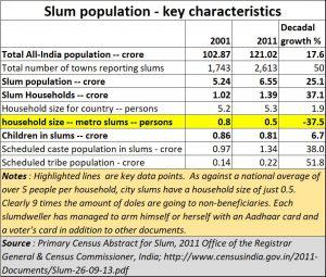 2020-02-13_slums-and-Aadhaar