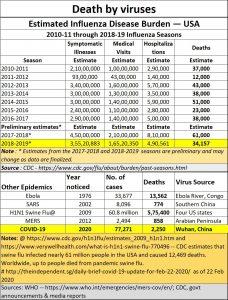 2020-02-27_Virus-epidemics
