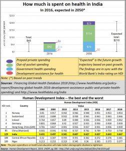 2020-03-12_Human-development-education