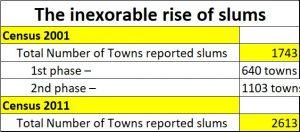 2020-04-02_slum-city-growth