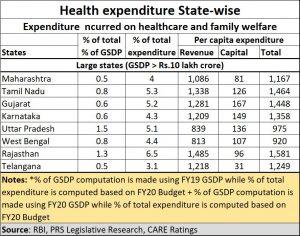 2020-04-08_Maharashtra-healthcare-expenditure