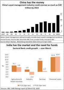 2020-04-30_India-Invest