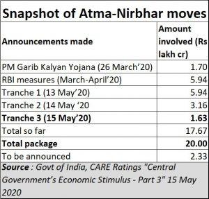 2020-05-15_Atma-Nirbhar-snapshot