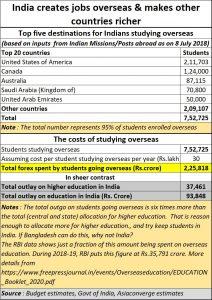 2020-05-18_education-overseas-costs