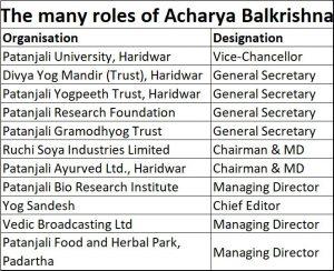 2020-05-27_Roles-Acharya-Balkrishna
