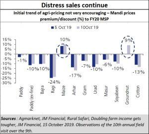 2020-07-09_farm-distress-sale