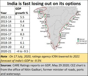 2020-07-30_GDP-growth-options