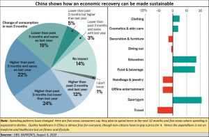 2020-08-13_China-expenditure-patterns