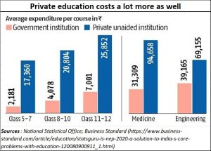 2020-08-20_NEP_private-education-costs