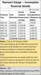 2020-09-03_Nami-Gange-incomplete-financials
