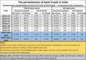 2020-09-24_Bank-frauds