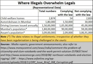 2020-10-01_illegals-overwhelm-legals