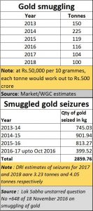 2020-10-22_gold-seizures