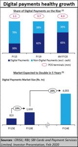 2020-11-19_digital-payments-rapid-growth