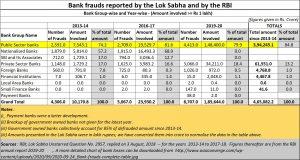 2020-11-24_Bad-loans