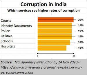 2020-12-03_TI_corruption1
