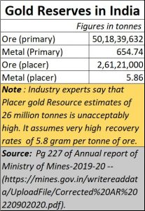 2020-12-17_Gold-Reserves-India