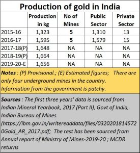 2020-12-17_Gold-production