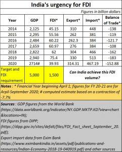 2021-01-14_India-GDO-FDI-BOT