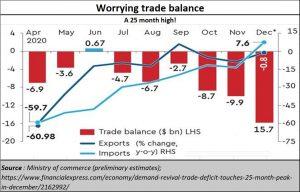 2021-01-14_trade-figures