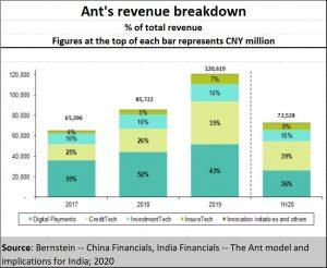 2021-01-21_e-commerce-Ant-Corporation