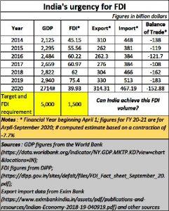 2021-01-28_Pre-Budget-FDI